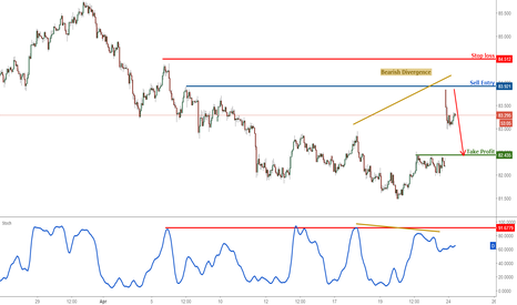 AUDJPY: AUDJPY profit target reached perfectly, time to sell