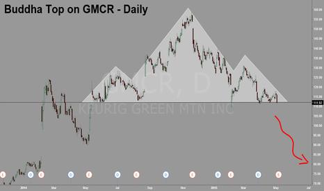 GMCR: Buddha Top on GMRC