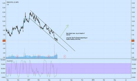 ESV: Long ESV on breach of downward channel