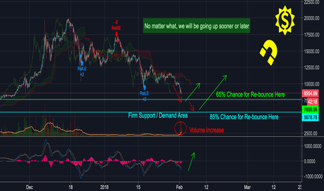 BTCUSD: There's light at end of this tunnel - Bitcoin (BTC) Finish Line