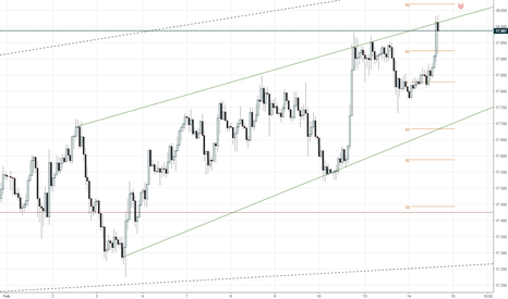 XAGUSD: Short silver below daily resistance 18.15