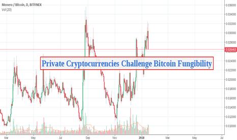 XMRBTC: Private Cryptocurrencies Challenge Bitcoin Fungibility
