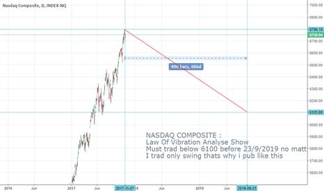 NASX: NASDAQ COMPOSITE :