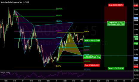 AUDJPY: A possible long and short on Aussie Yen