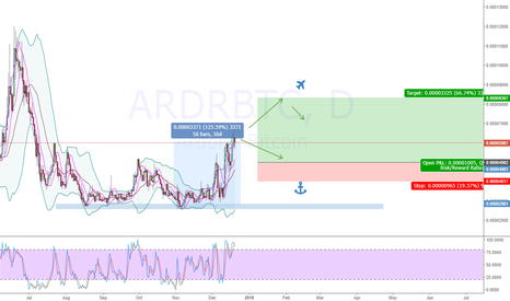 ARDRBTC: NXT is waiting for his child,ARDOR to have grand his child IGNIS