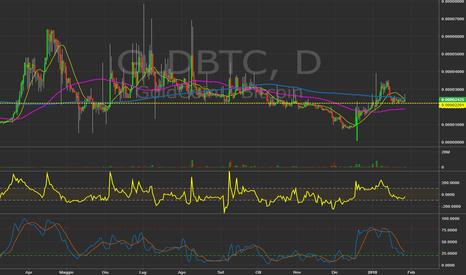 GLDBTC: $GLDBTC #Bitcoin #GoldCoin