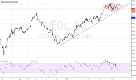 VEDL: VEDL Diamond Pattern !
