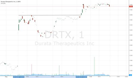 DRTX: sdgfsdfgsdfg