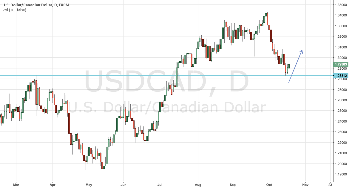 USDCAD Long - I'm in.