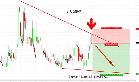VIX: VIX: Short