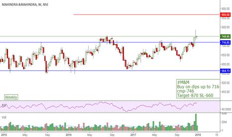 M_M: #M&M Buy on dips up to 716-700 cmp-746 Target-870 SL-660