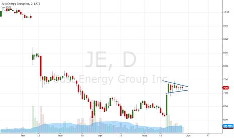 JE: $JE