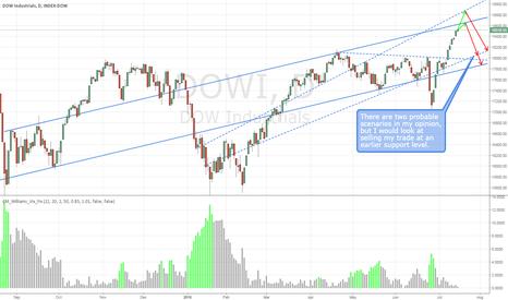 DJI: DOWI/DJX Outlook - Two Probable Scenarios