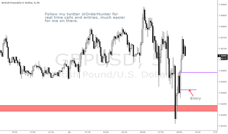 GBPUSD: GBPUSD long im currently in