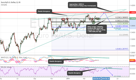 EURUSD: EURUSD DIVERGENCE  + APPROACHING KEY  REVERSAL POINT