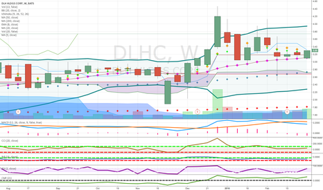 DLHC: Pennies to Thousands Candidates Good Weekly