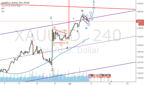 XAUUSD: Final 5th of 5th Wave Leg up to 1390s Area then Major reversal