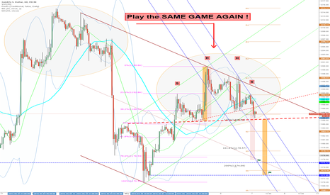 XAUUSD: Today-Target: 1175 / 1171 (SHS): Play the SAME GAME AGAIN !