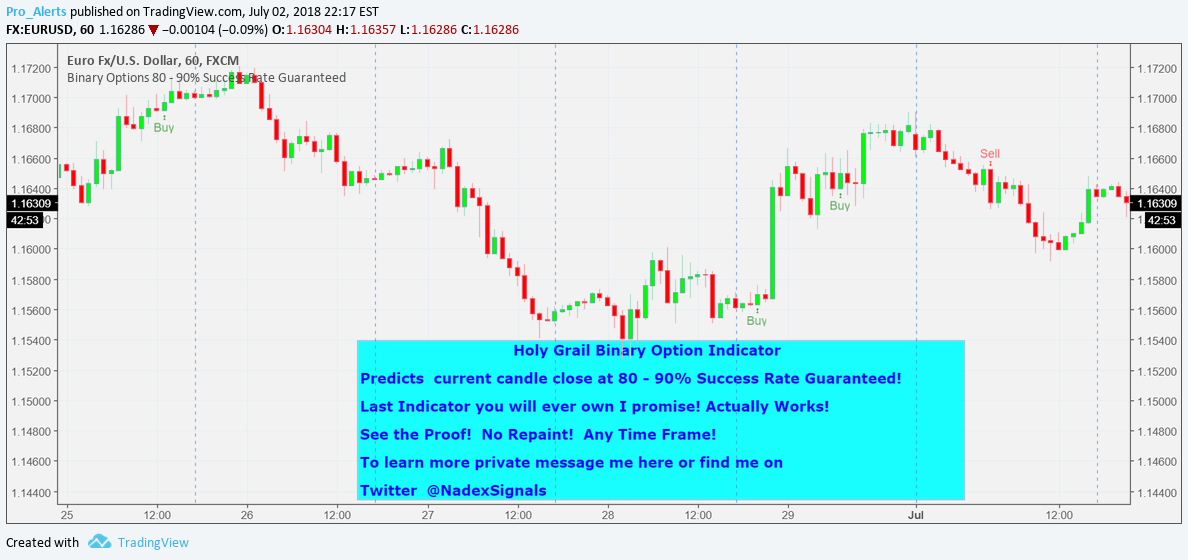 Binary options system 2021 calendar sports betting lines predictions 2021