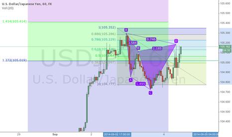 USDJPY: Some short trade for uj