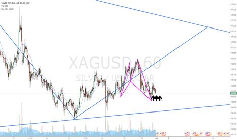 XAGUSD: Trap