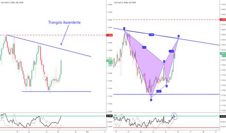 EURUSD: EUR/USD - Bat Pattern Ribassista dentro Triangolo Ascendente