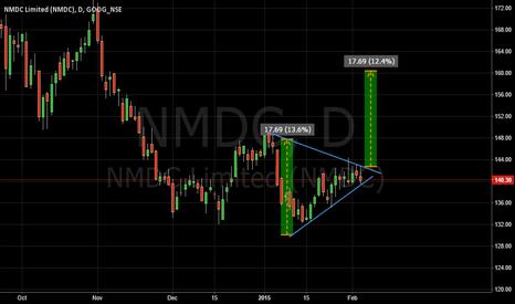 NMDC: NMDC - Go long!