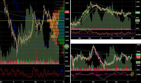 ESP35: Just go long Spain stock ESP35 when market is open if no gap