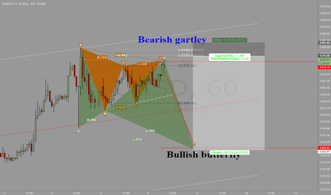 XAUUSD: xauusd,  sell based on harmronic trading