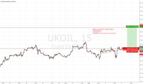 UKOIL: Идея лонга-100% пойдет вверх....BRENT