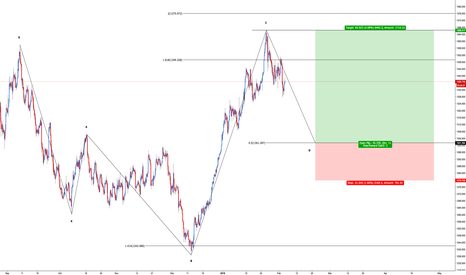XAUUSD: XAU/USD - Bullish 5-0