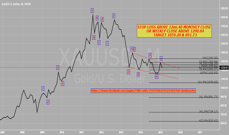 XAUUSD: XAUUSD TREND DOWN ON MONTHLY & WEEKLY CHART