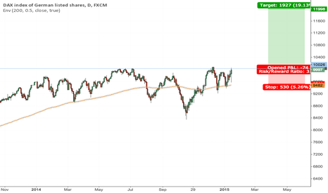 GER30: Long DAX on QE expectation