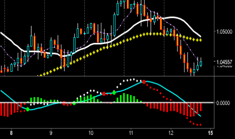 EURCHF: On the chart you should be able to Lock it from editing