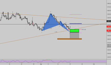 XAUUSD: Gartley Bullish (short-long setup)