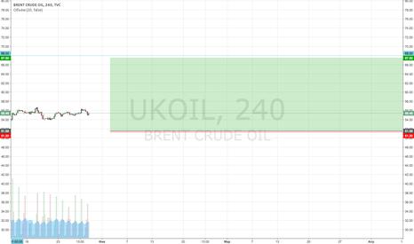 UKOIL: Лонгуем до 67 на будущее