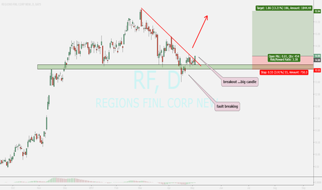 RF: RF....going upside by nice candle