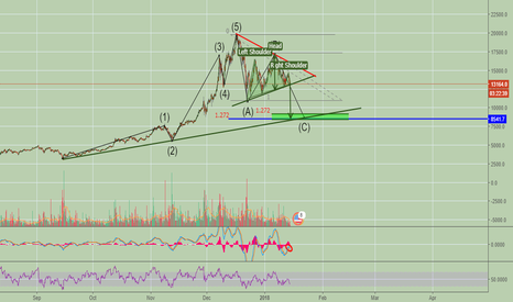 BTCUSD: (8-9k target) When we drop below 13k usd