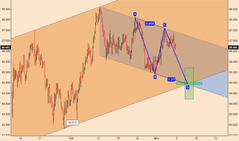 AUDJPY: AUDJPY; More Weakness Ahead