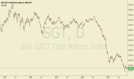 SGT: S&P Goldman Sachs Total Return Commodity Index