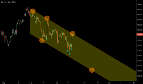 GOLD1!: #gold