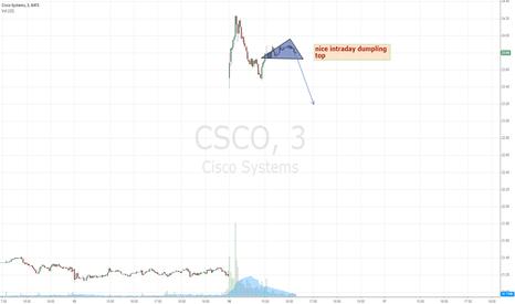 CSCO: CSCO