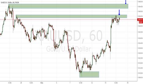XAUUSD: Продажа по золоту