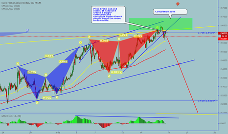 EURCAD: EURCAD: Can this be the top ?