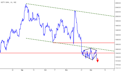 BANKNIFTY: BankNifty (Hourly)