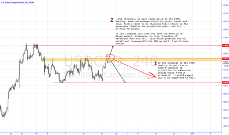 USDCAD: OPEC Meeting Trade - USDCAD (wee bit longer term plan)