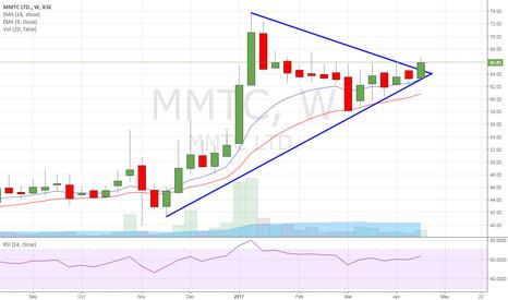 MMTC: MMTC - Breaking Out