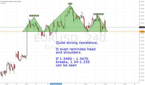EURUSD: Bearish struggle on 1.3490