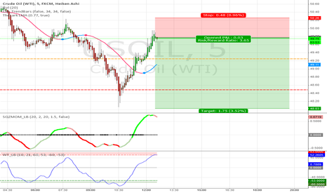 USOIL: Crude Oil Strategy #34