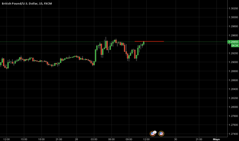 GBPUSD: PUT GBPUSD EXPIRATION END OF THE DAY